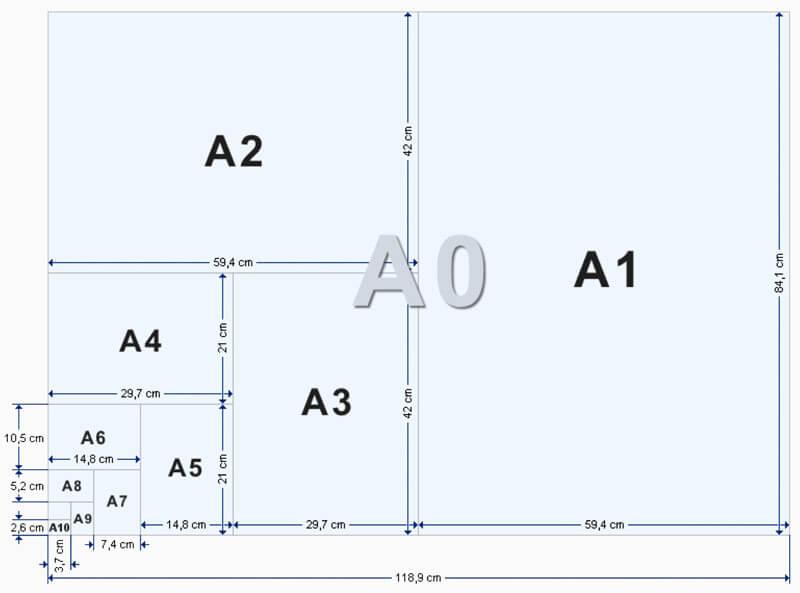 DIN-Formate - RIESEN PRINTMEDIA Adliswil - Zürich - Formate A-Reihe